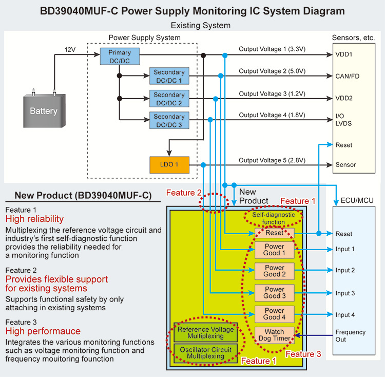 BD39040MUF-C Power Supply Monitoring IC System Diagram