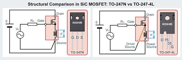 Structural Comparison in SiC MOSFET: TO-247N vs TO-247-4L