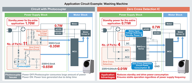 Application Circuit Example: Washing Machine
