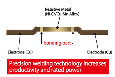 Exclusive precision welding technology utilized for improved rated power 5W