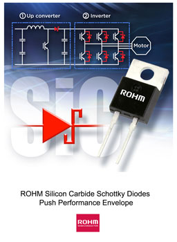 ROHM Silicon Carbide Schottky Diodes Push the Performance Envelope