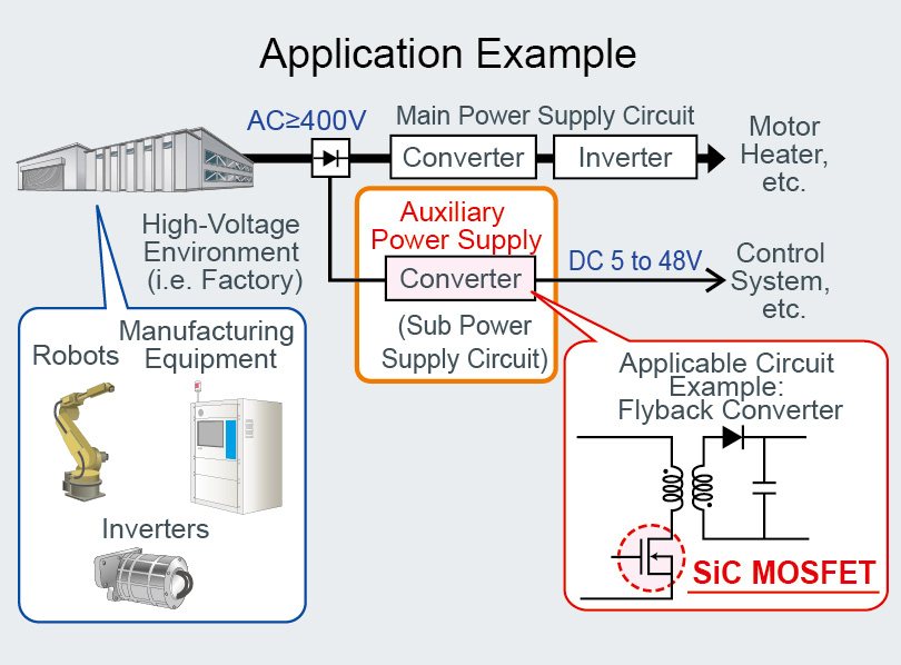 SCT2H12NZ's Application Example