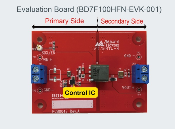 Evaluation Board (BD7F100HFN-EVK-001)
